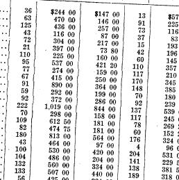 [merged small][merged small][ocr errors][merged small][ocr errors][merged small][ocr errors][ocr errors][ocr errors][ocr errors][ocr errors][merged small][ocr errors][ocr errors][ocr errors][merged small][merged small][merged small][merged small][merged small]