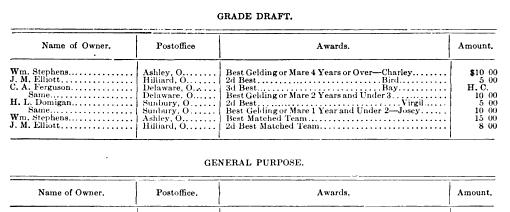[merged small][merged small][merged small][merged small][merged small][merged small][ocr errors][merged small][merged small][merged small][merged small][merged small][merged small][merged small][merged small]