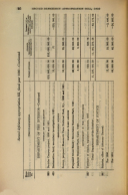 Página 46