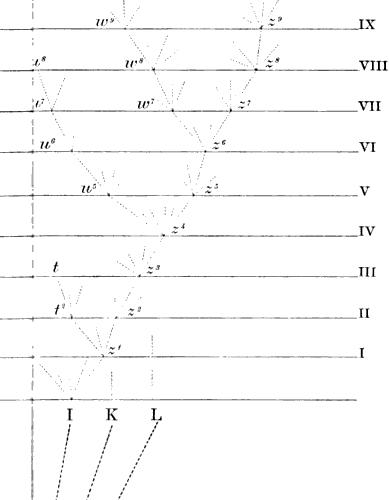 [ocr errors][ocr errors][ocr errors][merged small][table][ocr errors][merged small][ocr errors][ocr errors][merged small][ocr errors][table]