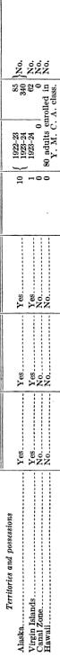 [merged small][ocr errors][merged small][ocr errors][merged small][merged small][merged small][ocr errors][ocr errors][ocr errors][ocr errors][merged small][ocr errors][merged small][merged small][merged small][merged small][ocr errors]