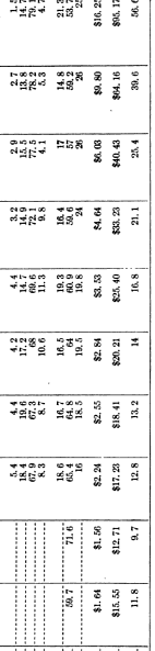 [ocr errors][ocr errors][ocr errors][merged small][ocr errors][ocr errors][ocr errors][ocr errors][merged small][merged small][ocr errors][ocr errors][ocr errors][merged small][ocr errors][ocr errors][ocr errors][ocr errors][merged small][merged small][ocr errors][ocr errors][ocr errors][merged small][ocr errors][ocr errors][ocr errors][merged small][ocr errors][ocr errors][ocr errors][ocr errors][ocr errors][merged small][merged small][merged small][ocr errors]