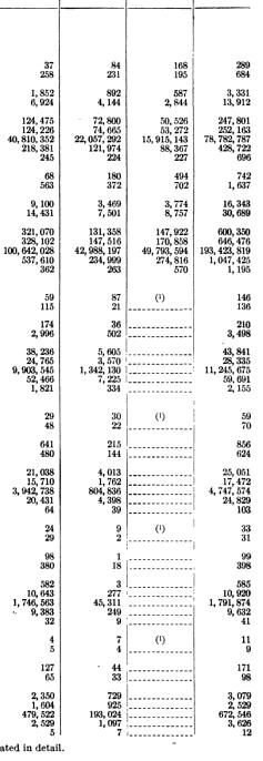 [ocr errors][ocr errors][ocr errors][ocr errors][ocr errors][ocr errors][ocr errors][ocr errors][ocr errors][ocr errors][ocr errors][ocr errors][ocr errors][table][table][ocr errors][ocr errors]