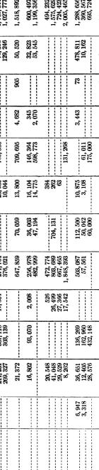 [ocr errors][merged small][merged small][ocr errors][ocr errors][ocr errors][merged small][ocr errors][merged small][ocr errors][ocr errors][merged small][ocr errors][ocr errors][ocr errors][ocr errors][ocr errors][ocr errors][merged small][merged small][merged small][merged small][ocr errors][merged small][merged small][ocr errors][merged small][ocr errors][ocr errors][merged small][merged small][merged small][merged small][ocr errors][merged small][ocr errors][merged small]