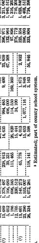 [ocr errors][ocr errors][merged small][merged small][ocr errors][ocr errors]