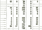 [ocr errors][ocr errors][merged small][ocr errors][ocr errors][merged small][merged small][ocr errors][ocr errors][ocr errors][merged small][ocr errors]