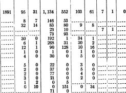 [merged small][merged small][ocr errors][ocr errors][ocr errors][ocr errors][ocr errors][ocr errors][ocr errors][ocr errors][ocr errors][ocr errors][ocr errors][ocr errors]