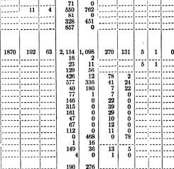 [ocr errors][ocr errors][merged small][ocr errors][merged small][merged small][merged small][merged small][merged small][merged small][ocr errors][ocr errors][ocr errors][ocr errors][ocr errors][ocr errors][ocr errors][ocr errors][ocr errors][ocr errors][ocr errors][ocr errors][ocr errors][ocr errors][ocr errors][ocr errors][ocr errors][ocr errors][ocr errors][ocr errors][ocr errors][ocr errors][ocr errors][ocr errors][ocr errors][ocr errors][ocr errors][ocr errors][ocr errors][ocr errors][ocr errors][merged small][ocr errors][ocr errors][ocr errors][ocr errors][ocr errors]