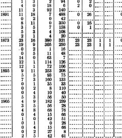 [ocr errors][merged small][merged small][ocr errors][ocr errors][merged small][merged small][ocr errors][ocr errors][ocr errors][ocr errors][ocr errors][ocr errors][ocr errors][ocr errors][ocr errors][ocr errors][ocr errors]