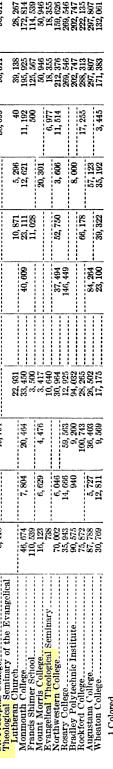 [ocr errors][ocr errors][ocr errors][merged small][merged small][merged small][merged small][merged small][merged small][merged small][merged small][ocr errors][merged small][ocr errors][ocr errors][ocr errors][ocr errors][merged small][ocr errors][ocr errors][merged small][merged small][ocr errors][ocr errors][ocr errors][ocr errors][ocr errors][merged small][ocr errors][ocr errors][ocr errors][ocr errors][merged small][ocr errors][merged small][ocr errors][ocr errors]