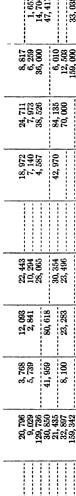 [ocr errors][ocr errors][merged small][merged small][ocr errors][merged small][ocr errors][ocr errors][ocr errors][ocr errors]