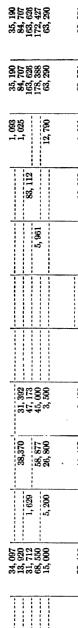 [ocr errors][ocr errors][ocr errors][ocr errors][merged small][ocr errors][merged small][ocr errors][ocr errors][merged small][ocr errors][merged small][merged small][ocr errors][ocr errors][ocr errors][ocr errors][ocr errors][merged small][ocr errors][ocr errors][ocr errors][merged small]