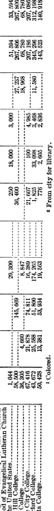 [merged small][merged small][merged small][merged small][merged small][ocr errors][ocr errors][merged small][merged small][merged small][merged small][merged small][merged small][merged small]