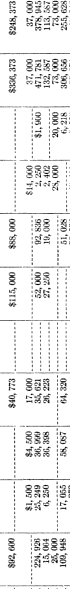 [ocr errors][merged small][ocr errors][ocr errors][merged small][merged small][ocr errors][merged small][merged small][merged small][merged small][ocr errors][ocr errors][merged small][merged small]