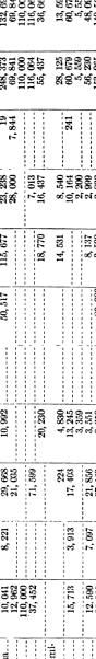 [ocr errors][merged small][merged small][merged small][merged small][merged small][merged small][merged small][ocr errors][ocr errors][ocr errors][merged small][merged small][ocr errors][ocr errors][ocr errors][merged small][ocr errors][merged small][merged small][ocr errors]