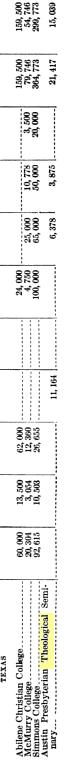 [merged small][merged small][ocr errors][merged small][ocr errors][merged small][merged small][merged small][ocr errors][ocr errors][merged small][merged small][ocr errors][ocr errors][merged small][merged small][ocr errors][merged small][ocr errors][ocr errors][ocr errors]