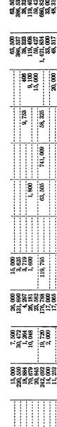 [merged small][merged small][merged small][ocr errors][merged small][ocr errors][merged small][merged small][merged small][merged small][merged small][merged small][ocr errors][ocr errors][ocr errors][merged small][ocr errors][ocr errors]