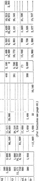 [merged small][merged small][merged small][ocr errors][ocr errors][ocr errors][ocr errors][merged small][merged small][ocr errors][ocr errors][ocr errors][ocr errors][merged small][merged small][merged small][merged small][ocr errors][ocr errors][merged small][ocr errors][ocr errors][merged small][merged small][ocr errors][merged small][merged small][merged small]
