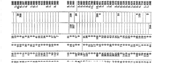[merged small][merged small][ocr errors][merged small][ocr errors][ocr errors][ocr errors][merged small][ocr errors][ocr errors][merged small][merged small][ocr errors][ocr errors][merged small][merged small][ocr errors][ocr errors][ocr errors][ocr errors][ocr errors][ocr errors][merged small][merged small][merged small][merged small][merged small][ocr errors][ocr errors][merged small][merged small][merged small][merged small][ocr errors][merged small][ocr errors][ocr errors][ocr errors][merged small][ocr errors][ocr errors][ocr errors][ocr errors][merged small][ocr errors][merged small][ocr errors][merged small][ocr errors][ocr errors][ocr errors][ocr errors][ocr errors][merged small][ocr errors][merged small][ocr errors][ocr errors][merged small][ocr errors][ocr errors][ocr errors][ocr errors][ocr errors][merged small][ocr errors][merged small][graphic]