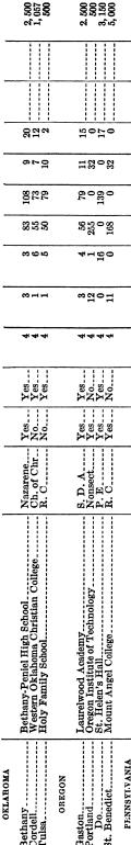 [merged small][ocr errors][ocr errors][ocr errors][merged small][ocr errors][ocr errors][ocr errors][merged small][merged small][merged small][ocr errors][merged small][merged small][merged small][merged small][ocr errors][ocr errors][ocr errors][ocr errors][ocr errors][merged small][merged small]