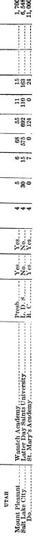 [merged small][merged small][merged small][merged small][merged small][ocr errors][merged small][ocr errors][ocr errors][ocr errors][ocr errors][merged small][merged small][merged small][merged small][merged small]