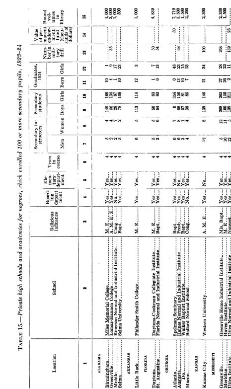 [ocr errors][ocr errors][ocr errors][ocr errors][ocr errors][ocr errors][ocr errors][ocr errors][ocr errors][graphic][ocr errors][ocr errors][ocr errors][ocr errors][ocr errors][ocr errors][merged small][merged small][ocr errors][ocr errors][ocr errors][ocr errors][ocr errors][merged small][ocr errors][ocr errors][ocr errors][ocr errors][merged small][ocr errors][ocr errors][ocr errors][ocr errors][ocr errors][ocr errors][ocr errors][merged small][ocr errors][merged small][ocr errors][merged small][ocr errors][ocr errors][ocr errors][merged small][ocr errors][ocr errors][ocr errors][ocr errors]