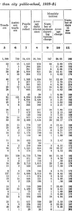 [merged small][ocr errors][merged small][ocr errors][ocr errors][ocr errors][merged small][ocr errors][ocr errors][ocr errors][merged small][merged small][ocr errors][ocr errors][ocr errors][merged small][merged small][merged small][merged small][merged small]