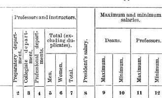 [merged small][ocr errors][ocr errors][merged small][merged small][merged small][merged small][merged small][ocr errors][ocr errors][ocr errors][ocr errors]