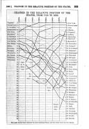 Página 303