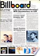 13 Ago. 1966