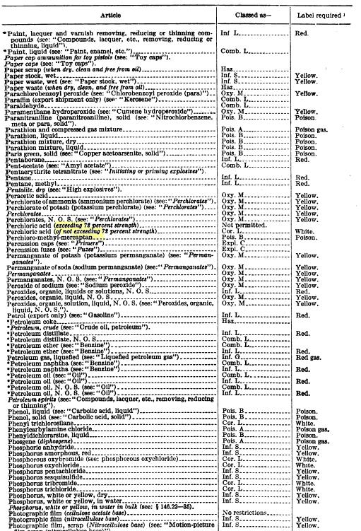[graphic][subsumed][subsumed][subsumed][subsumed][ocr errors][ocr errors][merged small][ocr errors][ocr errors][subsumed][ocr errors][merged small][merged small][subsumed][subsumed][subsumed][merged small][subsumed][merged small]