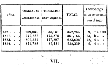 [table][ocr errors]