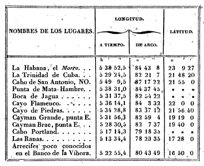 [table]