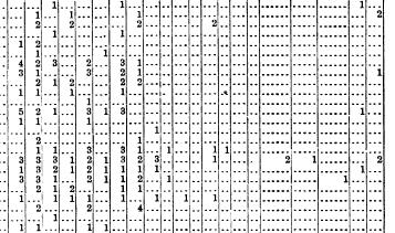 [merged small][ocr errors][merged small][merged small][merged small][ocr errors][ocr errors][merged small][merged small][merged small][merged small][merged small][merged small][merged small][merged small][merged small][merged small][merged small][merged small][merged small][ocr errors][merged small][merged small][merged small][merged small][merged small][merged small][merged small]