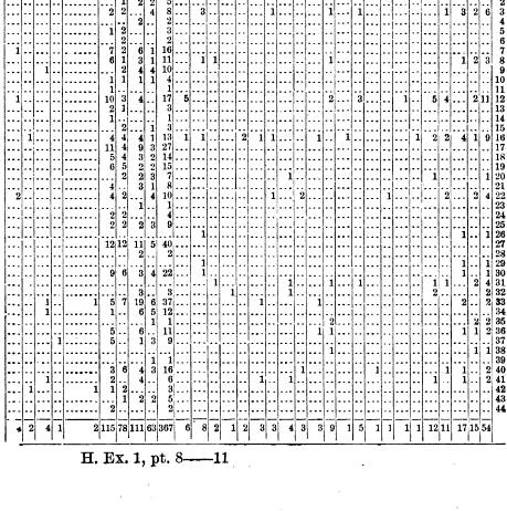 [merged small][merged small][merged small][merged small][merged small][merged small][merged small][merged small][merged small][merged small][merged small][merged small][merged small][ocr errors][ocr errors][merged small][merged small][ocr errors][merged small][merged small][merged small][merged small]