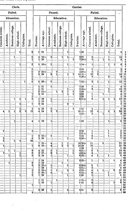 [merged small][merged small][merged small][merged small][merged small][merged small][merged small][merged small][merged small][merged small][merged small][merged small][merged small][merged small][merged small][merged small][merged small][merged small][merged small][merged small][merged small][merged small][merged small][merged small][merged small][merged small][merged small][merged small][merged small][merged small][ocr errors][merged small][merged small][merged small][merged small][merged small][merged small][merged small][merged small][merged small][ocr errors][merged small][ocr errors][ocr errors][merged small][merged small][merged small]