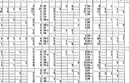 [merged small][merged small][merged small][merged small][merged small][merged small][merged small][merged small][merged small][merged small][merged small][ocr errors][merged small][merged small][merged small][merged small][merged small][merged small][merged small][ocr errors][merged small][merged small][merged small][merged small][merged small][merged small][ocr errors][merged small][merged small][merged small][merged small][merged small][merged small][merged small][merged small][merged small][merged small][merged small][merged small][merged small][merged small][merged small][merged small][merged small][merged small][merged small][merged small][merged small][merged small][merged small]