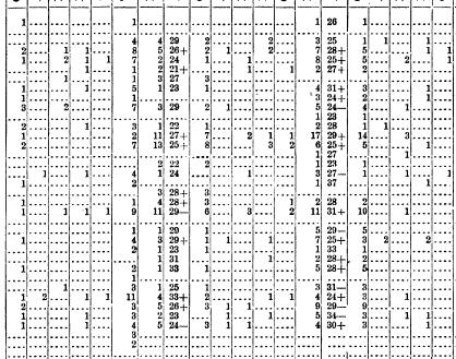 [merged small][merged small][merged small][merged small][merged small][merged small][merged small][merged small][merged small][merged small][merged small][merged small][merged small][merged small][merged small][ocr errors][merged small][merged small][merged small][merged small][merged small][merged small][merged small][merged small][merged small][merged small][merged small][merged small][ocr errors][merged small][merged small][merged small][merged small][merged small][merged small][merged small][ocr errors][merged small][merged small][merged small][merged small][merged small][merged small][merged small][merged small][merged small][merged small][merged small][merged small][merged small][merged small][merged small]