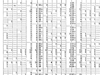 [merged small][merged small][merged small][merged small][ocr errors][merged small][merged small][merged small][merged small][ocr errors][merged small][merged small][merged small][merged small][merged small][merged small][merged small][merged small][merged small][merged small][merged small][merged small][merged small][merged small][merged small][merged small][merged small][merged small][merged small][merged small][merged small][merged small][merged small][merged small][merged small][ocr errors][merged small][ocr errors][merged small][merged small][merged small][merged small][merged small][merged small][merged small][merged small][merged small][merged small][merged small][merged small]