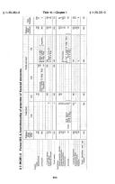 Página 593