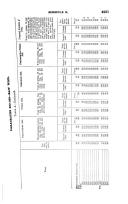 Página 4281
