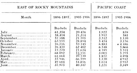 [merged small][merged small][merged small][merged small][merged small][merged small][merged small][ocr errors][ocr errors][merged small][ocr errors]