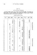 Página 1962