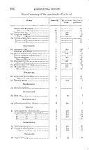 Página 266