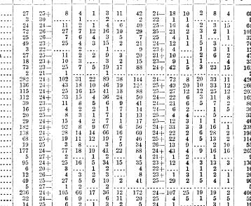 [merged small][merged small][merged small][merged small][merged small][merged small][merged small][ocr errors][merged small][merged small][merged small][merged small][merged small][merged small][merged small][merged small][merged small][merged small][merged small][ocr errors][merged small][merged small][merged small][merged small][merged small][merged small][merged small][merged small][merged small][merged small][merged small][merged small][merged small][merged small][merged small][merged small][ocr errors][merged small][merged small][merged small][merged small][merged small][merged small][merged small][merged small][ocr errors][merged small]