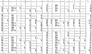 [merged small][merged small][merged small][merged small][merged small][merged small][merged small][merged small][merged small][merged small][ocr errors][ocr errors][ocr errors][merged small][merged small][merged small][merged small][merged small][merged small][merged small][merged small][merged small][merged small][merged small][merged small][merged small][merged small][merged small][merged small][merged small][merged small][merged small][merged small][merged small][merged small][merged small][merged small][merged small][merged small][merged small]