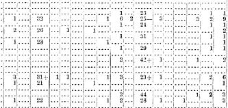 [merged small][merged small][merged small][merged small][merged small][merged small][ocr errors][merged small][merged small][merged small][merged small][merged small][merged small][ocr errors][merged small][merged small][merged small][merged small][merged small][merged small][merged small][merged small][merged small][merged small][merged small][merged small]
