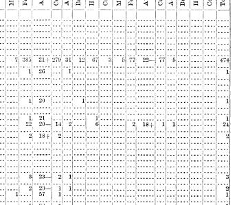 [merged small][merged small][merged small][merged small][merged small][merged small][merged small][merged small][merged small][merged small][ocr errors][merged small][ocr errors][merged small][merged small][merged small][merged small][merged small][merged small][merged small][merged small]