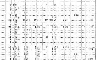 [merged small][ocr errors][ocr errors][merged small][merged small][merged small][merged small][merged small][merged small][merged small][merged small][merged small][merged small][merged small][merged small][merged small][merged small][merged small][merged small][merged small][merged small][merged small][merged small][merged small][merged small][merged small][merged small][merged small][merged small][ocr errors][merged small][merged small][merged small][merged small][merged small][merged small][merged small][merged small]