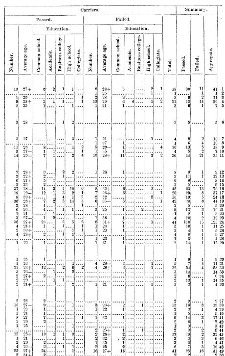 [merged small][merged small][merged small][merged small][merged small][merged small][merged small][merged small][merged small][merged small][merged small][merged small][merged small][merged small][merged small][merged small][merged small][merged small][merged small][merged small][merged small][merged small][merged small][merged small][merged small][merged small][merged small][merged small][merged small][ocr errors][merged small][merged small][merged small][merged small][merged small][merged small][merged small][merged small][merged small][merged small][merged small][merged small][merged small][merged small][merged small][merged small][merged small][merged small][merged small][merged small][merged small][ocr errors][ocr errors][merged small][merged small][ocr errors][merged small][ocr errors][merged small][merged small][merged small][merged small][merged small][merged small][merged small][merged small][merged small][merged small][merged small][merged small][merged small][merged small][merged small][merged small][merged small][merged small][merged small][merged small][merged small][ocr errors][merged small][merged small][merged small][merged small][merged small][merged small][merged small][ocr errors][merged small][ocr errors]
